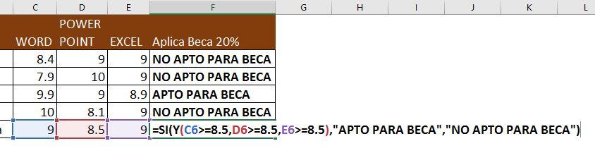 Función Y en Excel junto con Función SI
