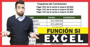 Función SI en Excel Uso y ejemplo práctico